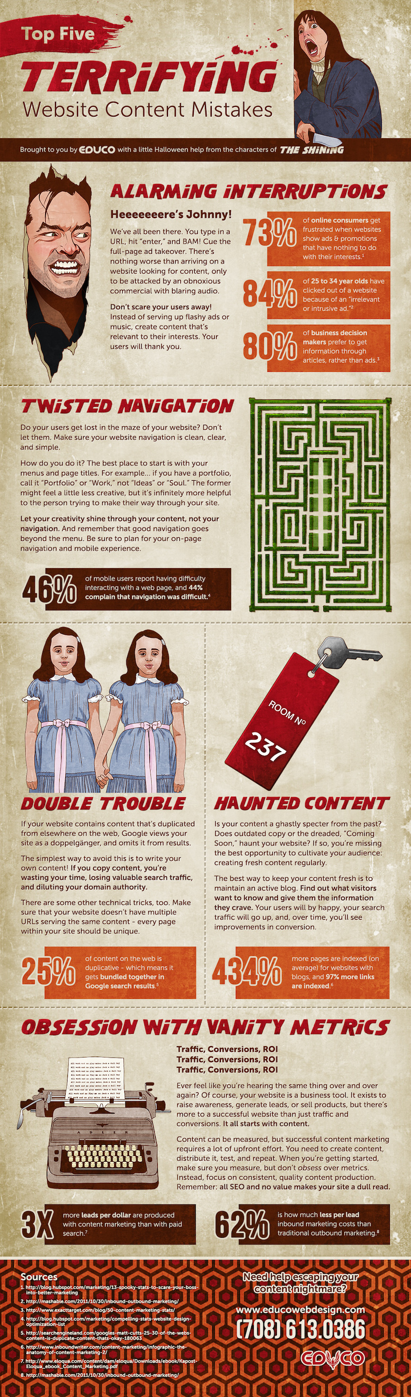 5 Terrifying Website Content Mistakes